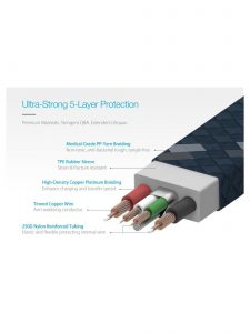 Alucable iPhone Lightning Cable - Diagram-1
